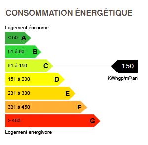 diagnostic de performance énergétique du chalet 6396 MEGEVE
