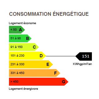 diagnostic de performance énergétique du chalet 6417 MEGEVE